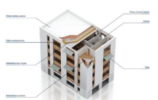 Estudio sobre Re-habilitación exprés para hogares vulnerables. Soluciones de bajo coste