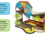 Alternativas para mejorar la eficiencia energética en rehabilitación